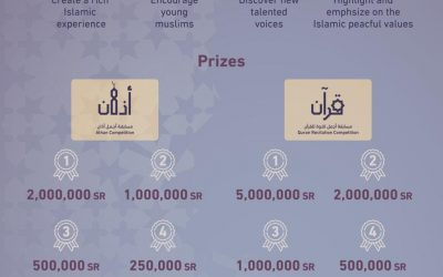 The Quran and Athan International Awards